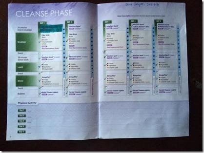 Advocare Cleanse Checklist